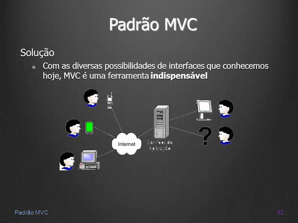 Padrão MVC Solução. Com as diversas possibilidades de interfaces que conhecemos hoje, MVC é uma ferramenta indispensável.