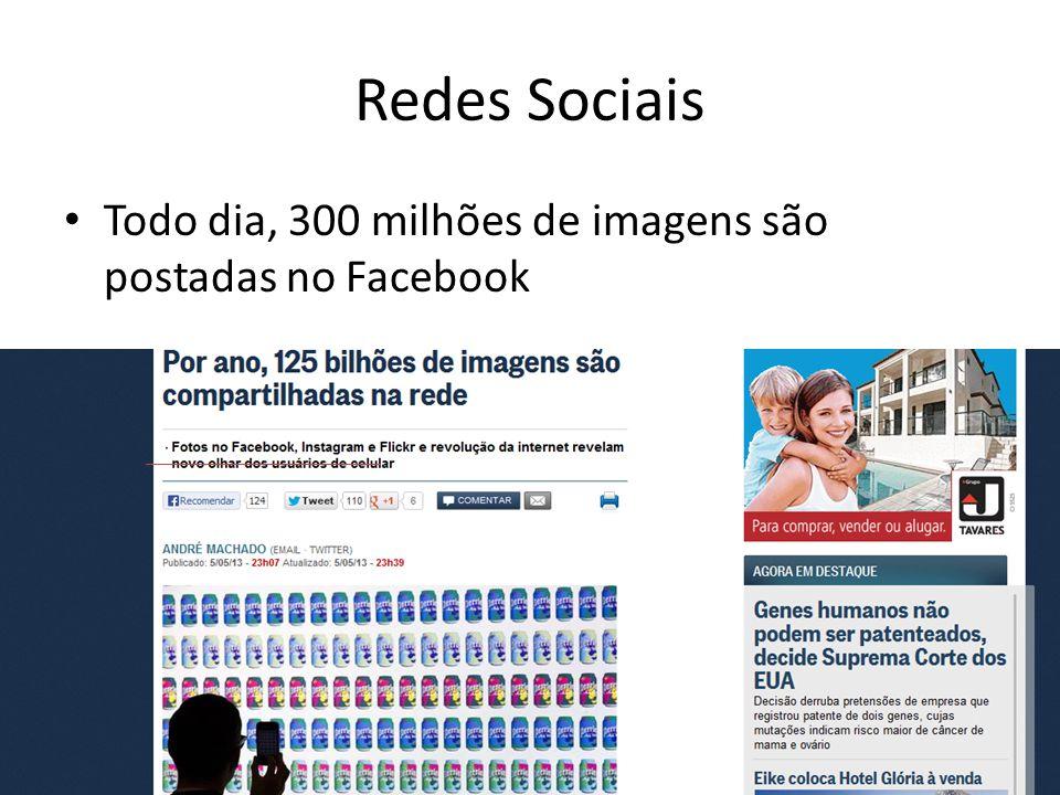 Redes Sociais Todo dia, 300 milhões de imagens são postadas no Facebook