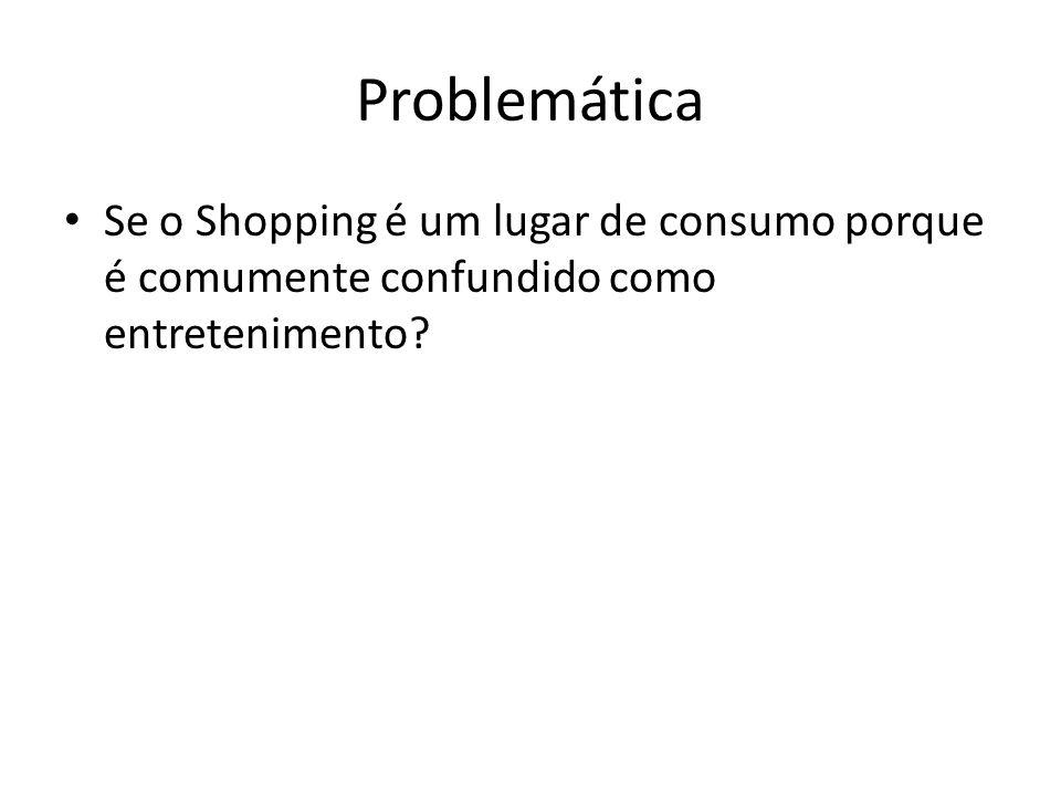 Problemática Se o Shopping é um lugar de consumo porque é comumente confundido como entretenimento