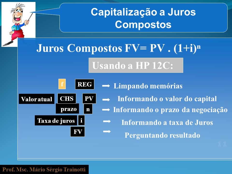 Capitalização a Juros Compostos Juros Compostos FV= PV . (1+i)ⁿ