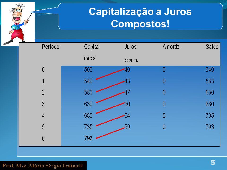 Capitalização a Juros Compostos! Capitalização a Juros Simples