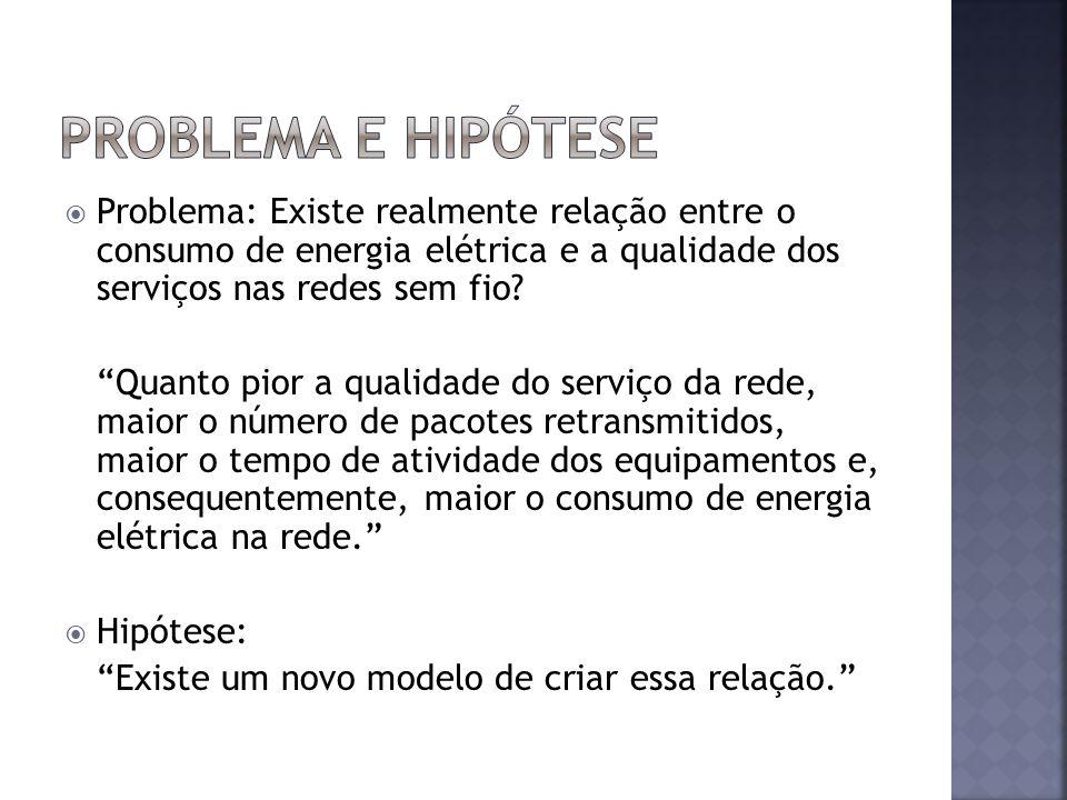 Problema e Hipótese Problema: Existe realmente relação entre o consumo de energia elétrica e a qualidade dos serviços nas redes sem fio