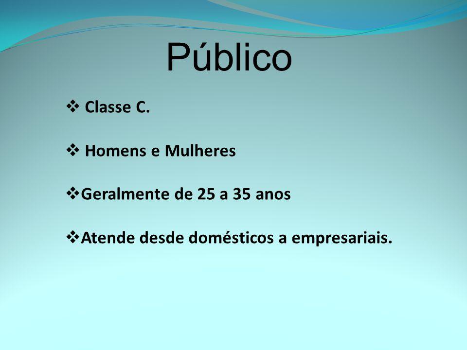 Público Classe C. Homens e Mulheres Geralmente de 25 a 35 anos