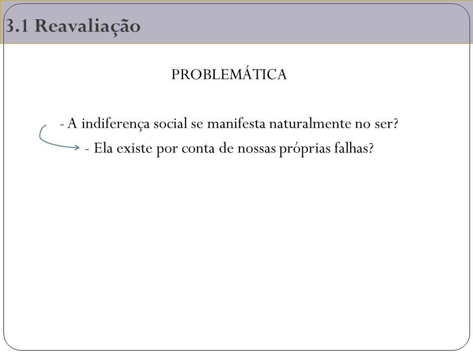 3.1 Reavaliação PROBLEMÁTICA