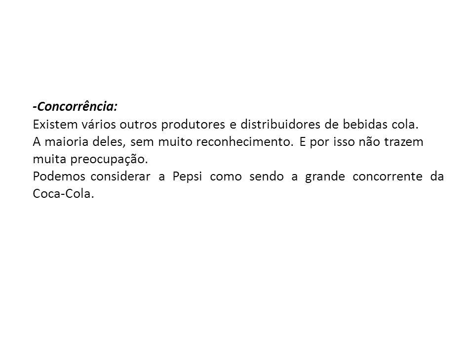 -Concorrência: Existem vários outros produtores e distribuidores de bebidas cola.
