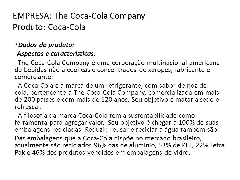 EMPRESA: The Coca-Cola Company Produto: Coca-Cola