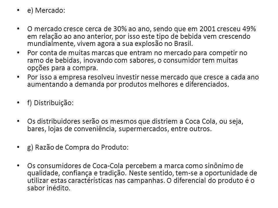 e) Mercado: