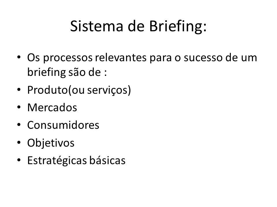 Sistema de Briefing: Os processos relevantes para o sucesso de um briefing são de : Produto(ou serviços)
