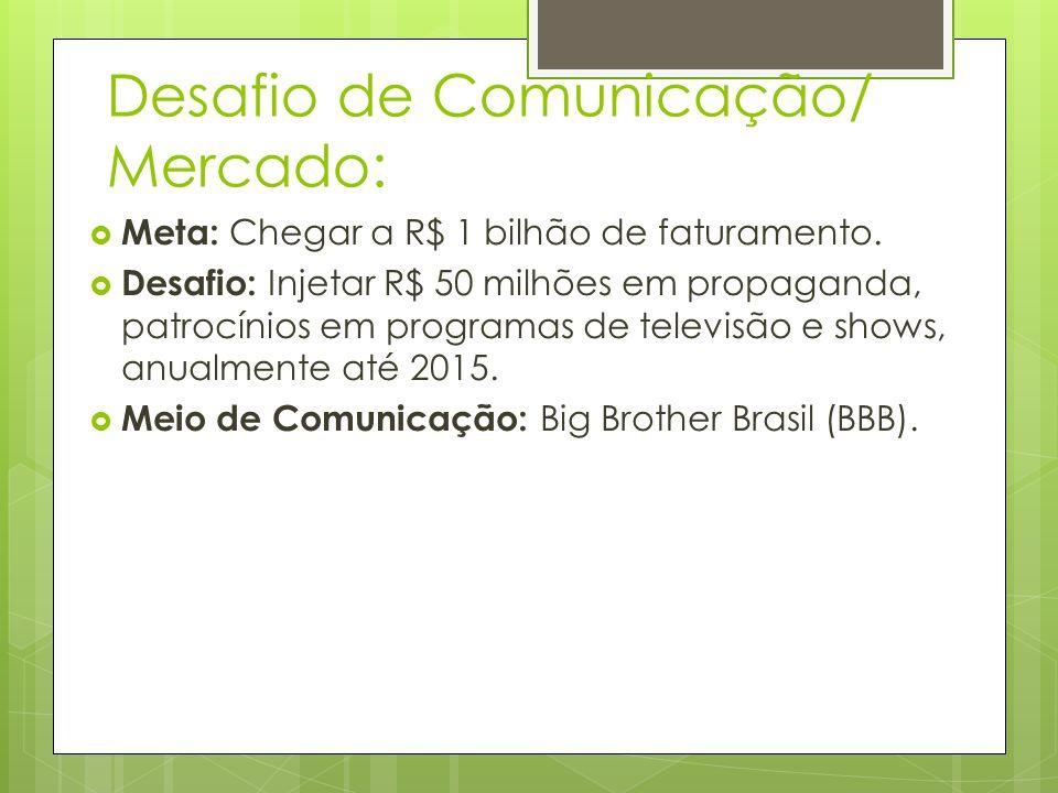 Desafio de Comunicação/ Mercado: