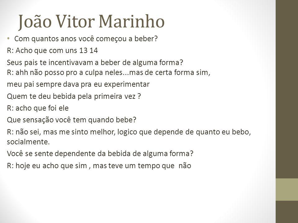 João Vitor Marinho Com quantos anos você começou a beber