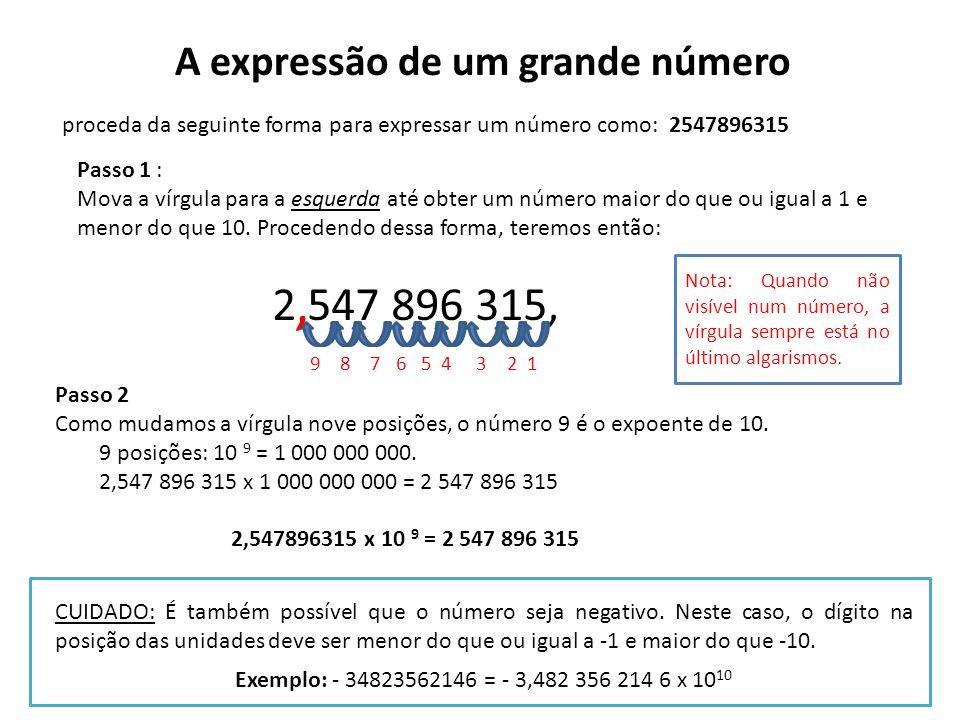 , 2 547 896 315, A expressão de um grande número