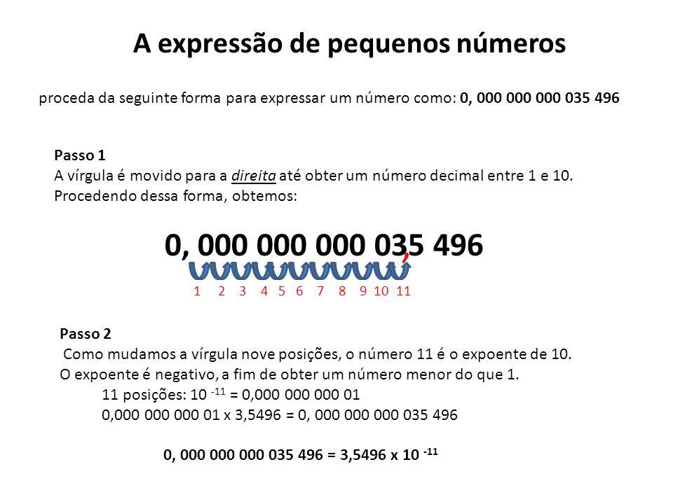 , 0, 000 000 000 035 496 A expressão de pequenos números