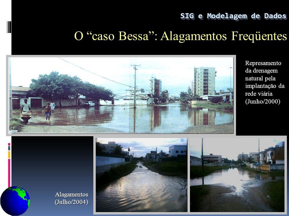 O caso Bessa : Alagamentos Freqüentes