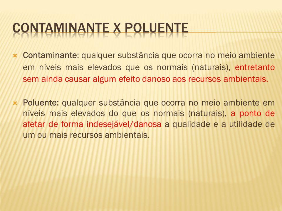Contaminante X Poluente