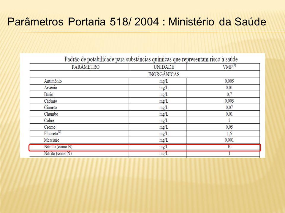 Parâmetros Portaria 518/ 2004 : Ministério da Saúde