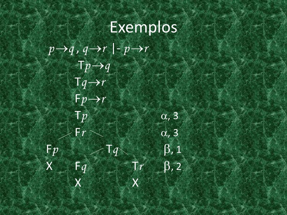 Exemplos p q , q r |- p r Tp q Tq r Fp r Tp , 3 Fr , 3 Fp Tq , 1 X Fq Tr , 2 X X
