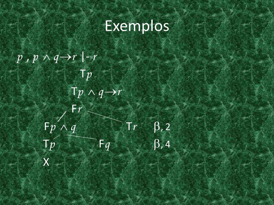 Exemplos p , p  q r |- r Tp Tp  q r Fr Fp  q Tr , 2 Tp Fq , 4 X