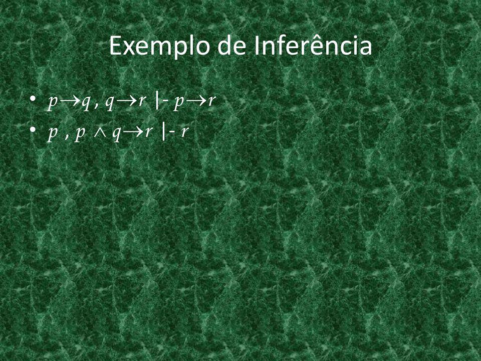 Exemplo de Inferência p q , q r |- p r p , p  q r |- r