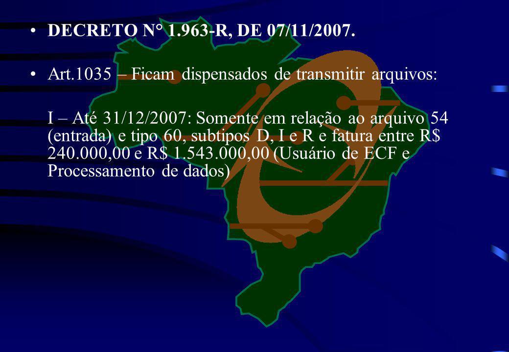 DECRETO N° 1.963-R, DE 07/11/2007. Art.1035 – Ficam dispensados de transmitir arquivos: