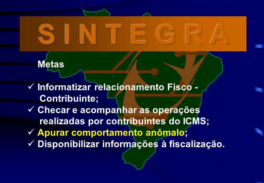 S I N T E G R A Metas. Informatizar relacionamento Fisco - Contribuinte;
