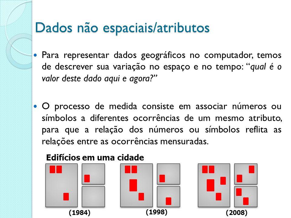 Dados não espaciais/atributos