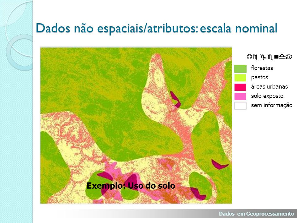 Dados não espaciais/atributos: escala nominal