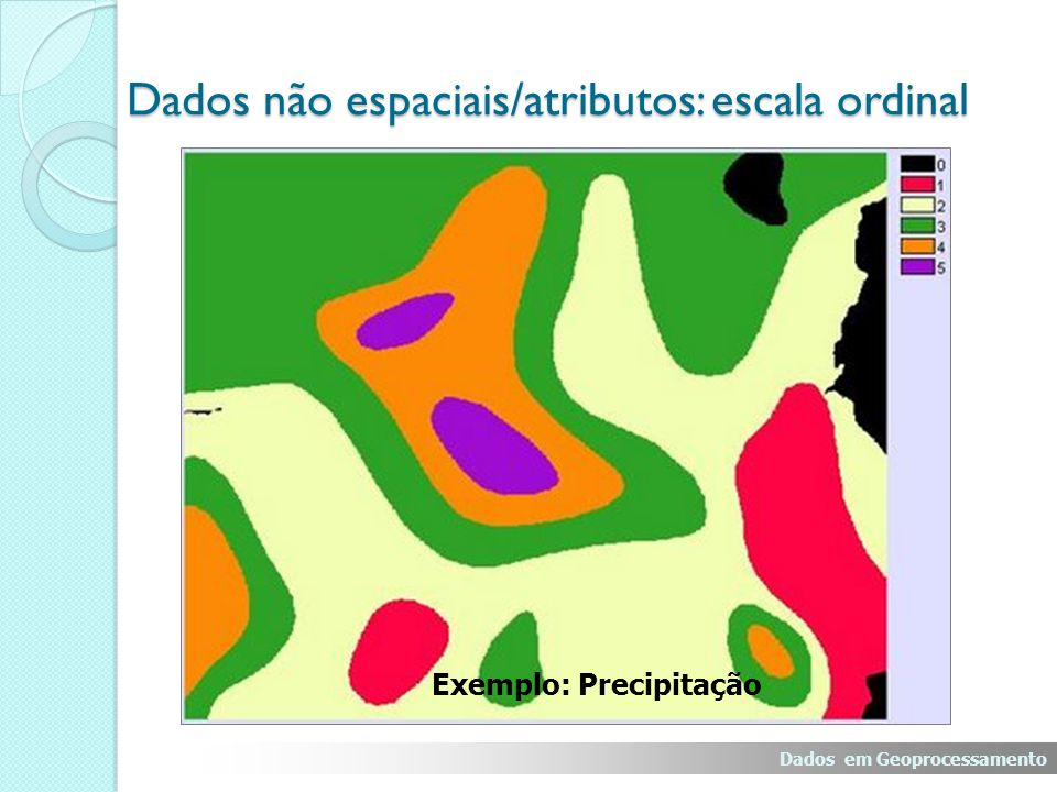 Dados não espaciais/atributos: escala ordinal