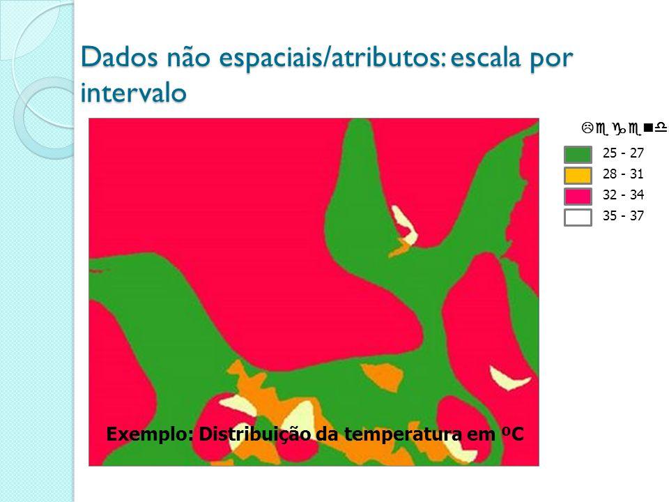 Dados não espaciais/atributos: escala por intervalo