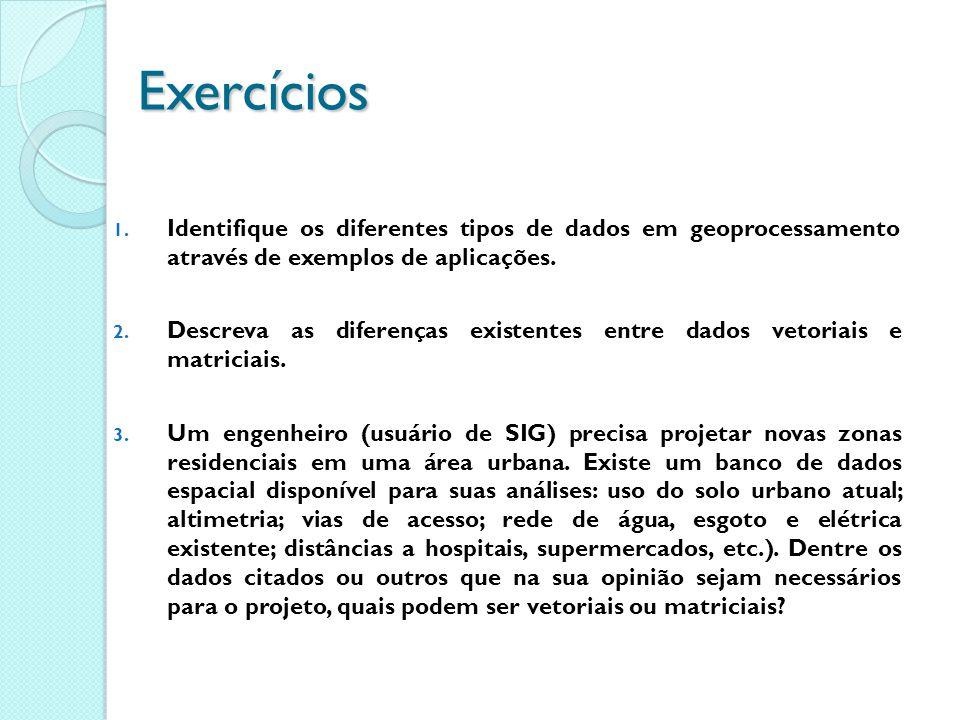 Exercícios Identifique os diferentes tipos de dados em geoprocessamento através de exemplos de aplicações.