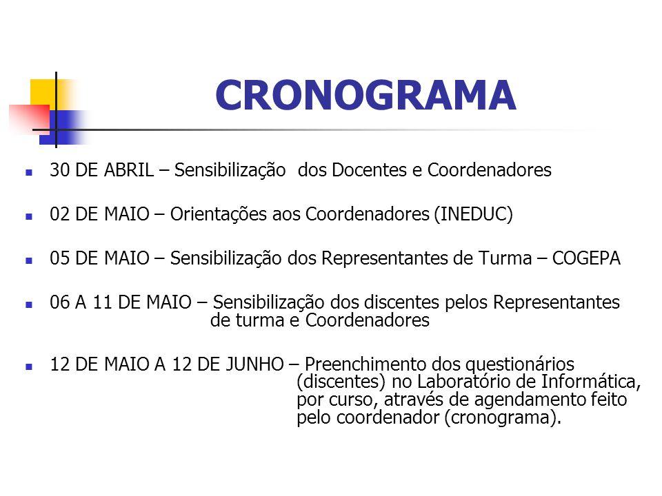 CRONOGRAMA 30 DE ABRIL – Sensibilização dos Docentes e Coordenadores