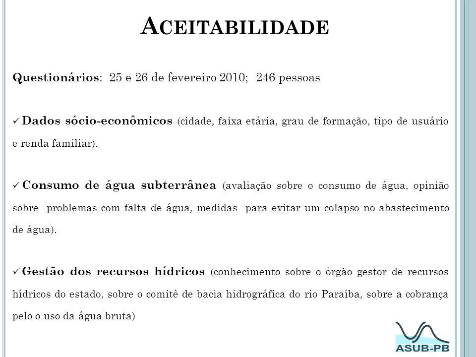 Aceitabilidade Questionários: 25 e 26 de fevereiro 2010; 246 pessoas