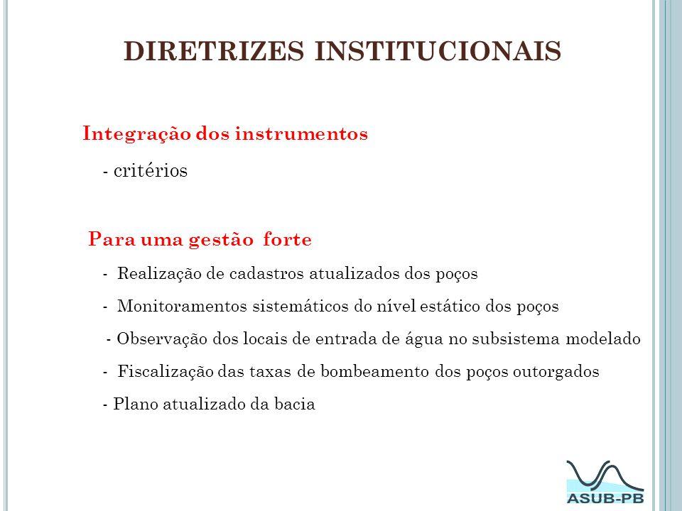 Diretrizes institucionais