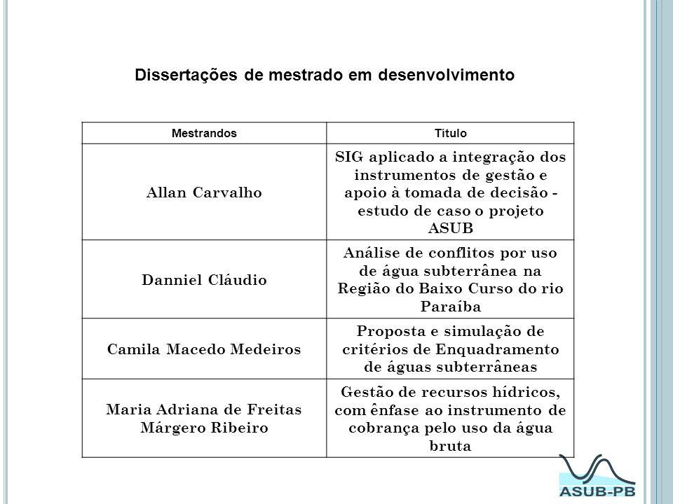 Camila Macedo Medeiros Maria Adriana de Freitas Márgero Ribeiro