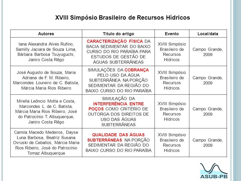 XVIII Simpósio Brasileiro de Recursos Hídricos