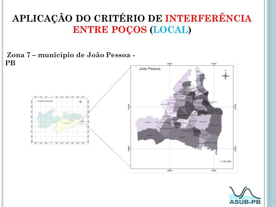 Aplicação do Critério de Interferência entre poços (LOCAL)