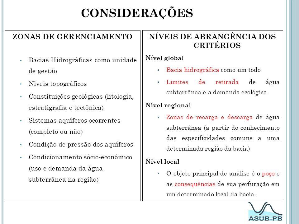 Zonas de gerenciamento níveis de abrangência dos critérios