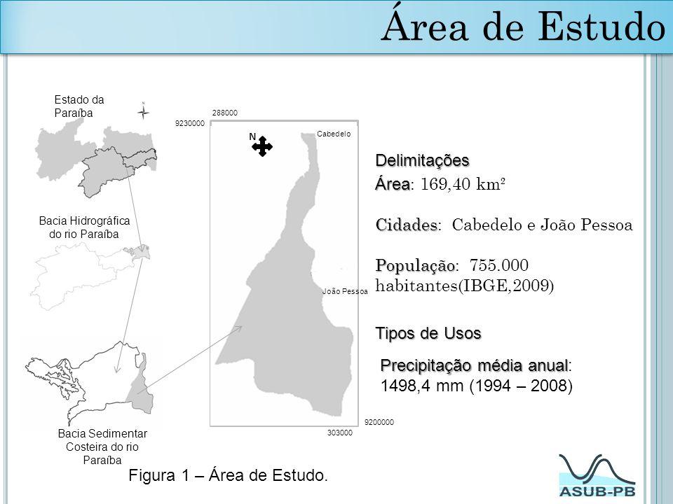 Área de Estudo Delimitações Área: 169,40 km²