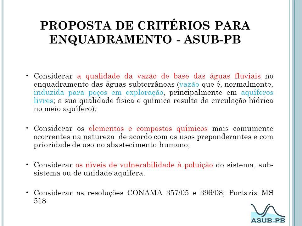 PROPOSTA DE CRITÉRIOS PARA ENQUADRAMENTO - ASUB-PB