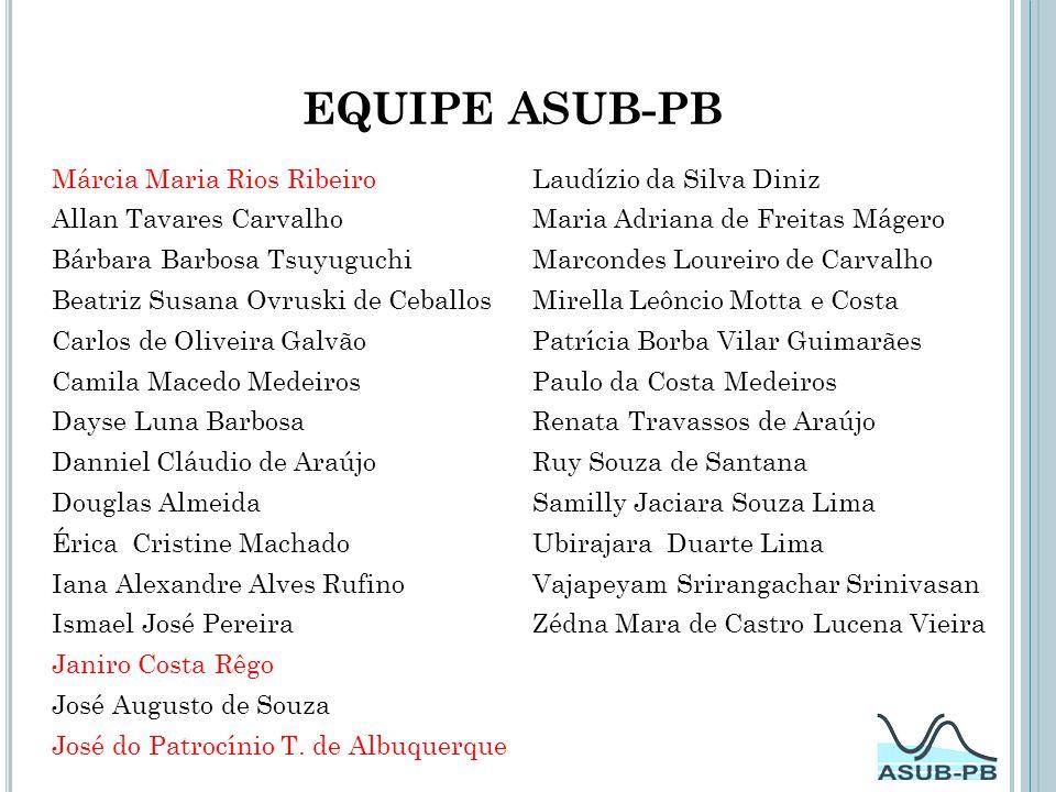Equipe ASUB-PB Márcia Maria Rios Ribeiro Laudízio da Silva Diniz