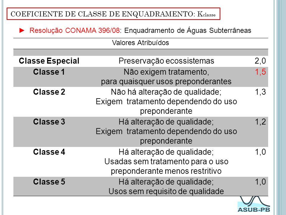 Classe Especial Classe 1 Classe 2 Classe 3 Classe 4 Classe 5