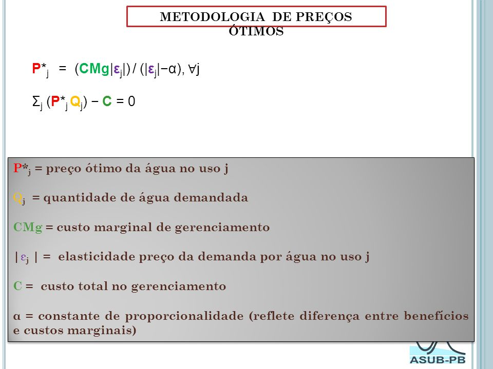 METODOLOGIA DE PREÇOS ÓTIMOS