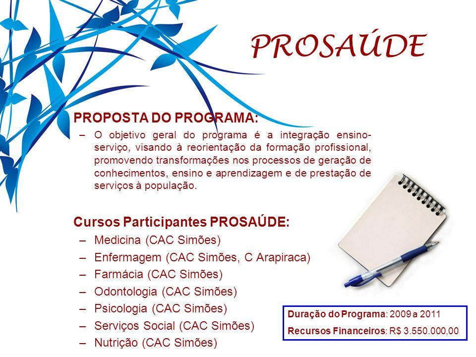 PROSAÚDE PROPOSTA DO PROGRAMA: Cursos Participantes PROSAÚDE: