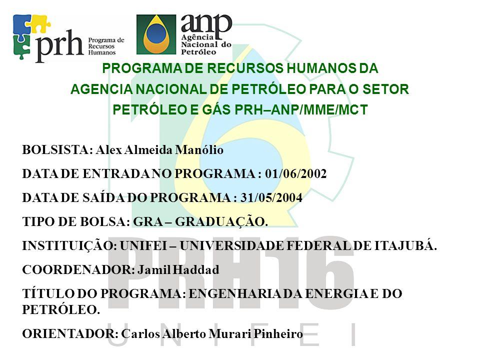 PROGRAMA DE RECURSOS HUMANOS DA