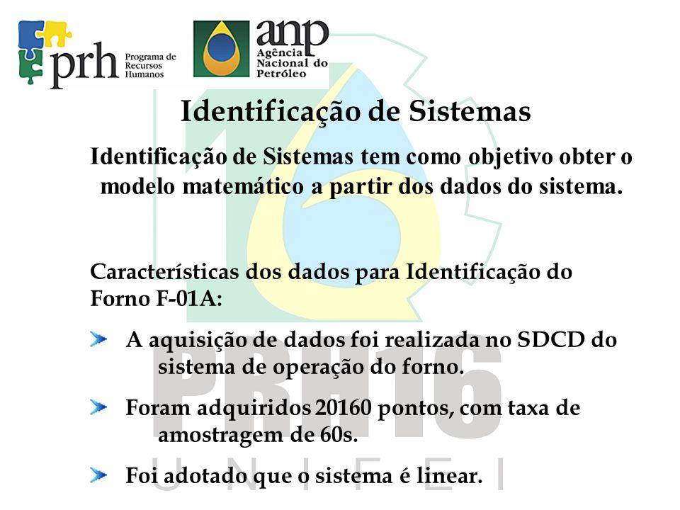 Identificação de Sistemas