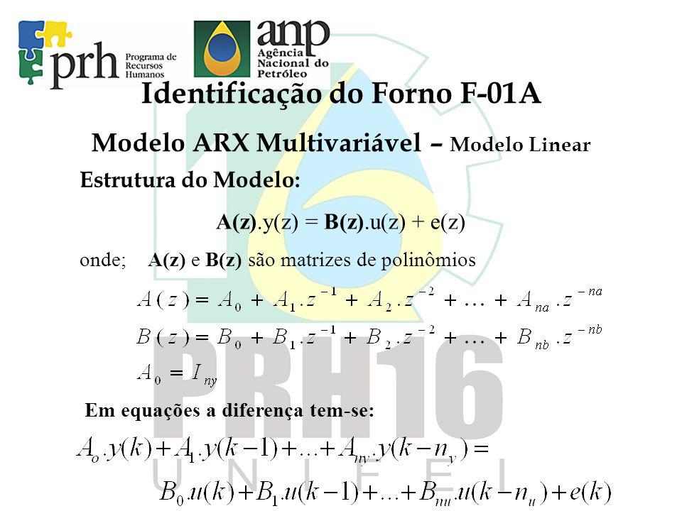 Identificação do Forno F-01A Modelo ARX Multivariável – Modelo Linear