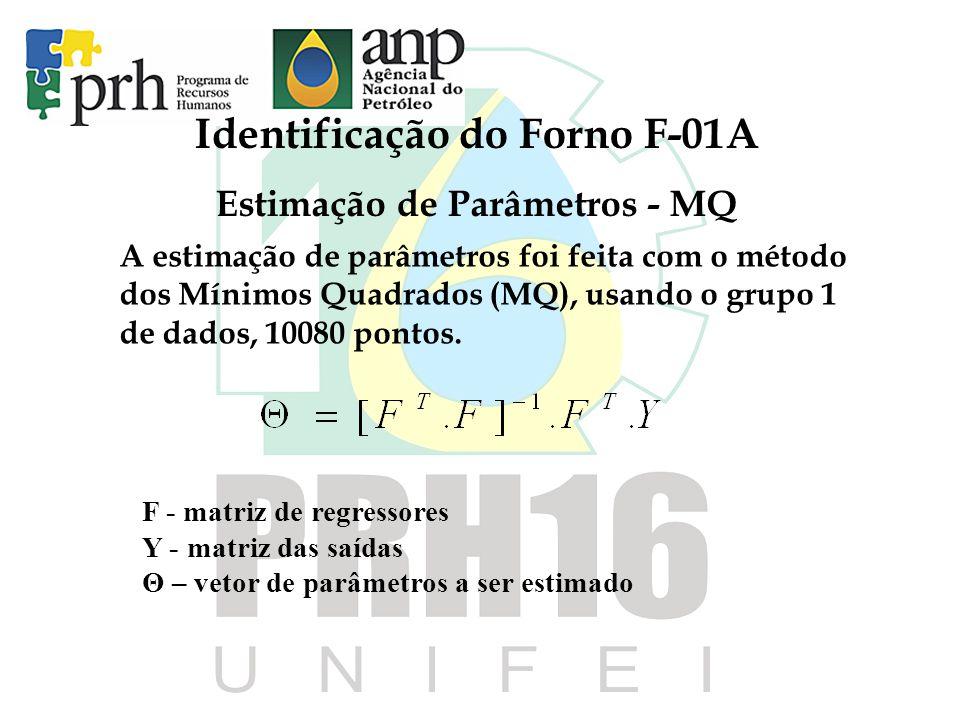Identificação do Forno F-01A Estimação de Parâmetros - MQ