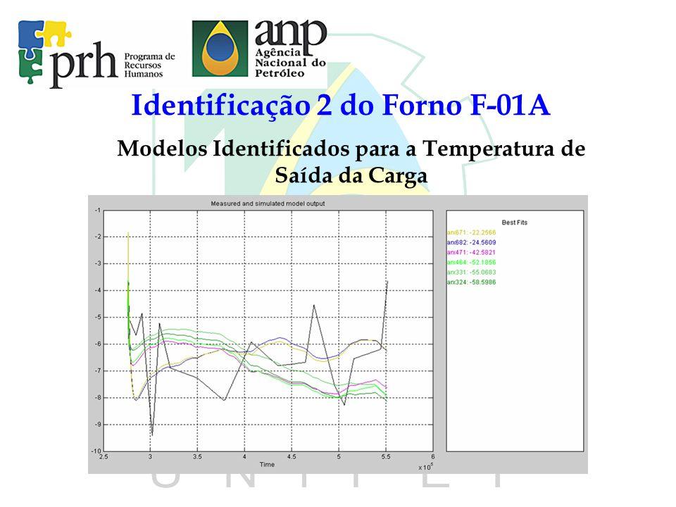 Identificação 2 do Forno F-01A