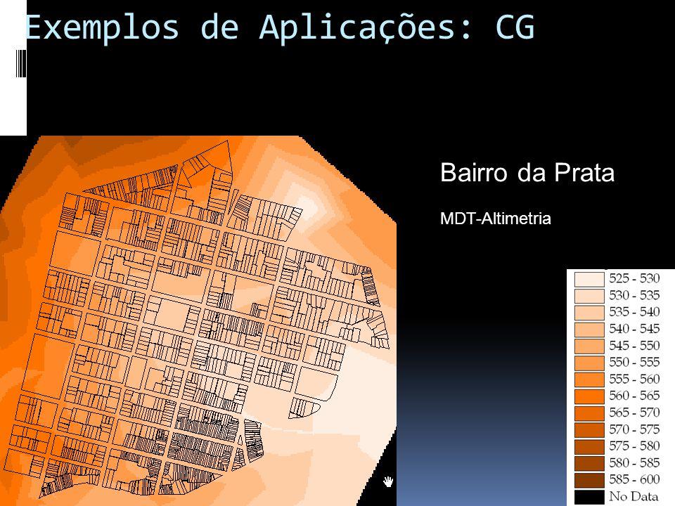 Exemplos de Aplicações: CG