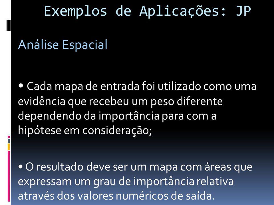 Exemplos de Aplicações: JP