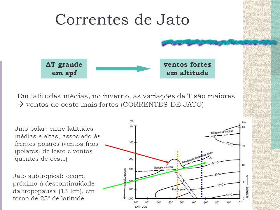 Correntes de Jato ΔT grande em spf ventos fortes em altitude